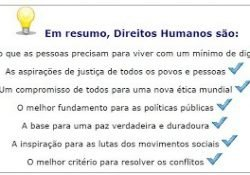 Direitos Humanos em Síntese