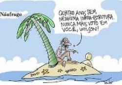 Dinâmica da Ilha