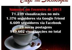 Balanço do blog Café com Sociologia