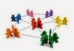 O que são grupos sociais primários e grupos secundários?