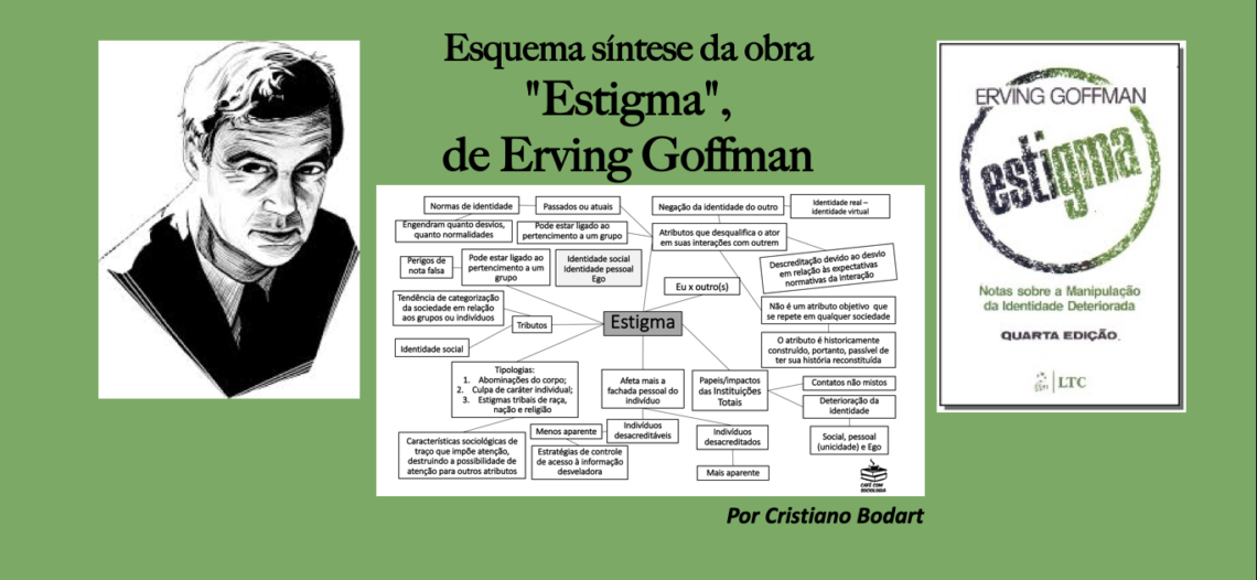 """Esquema síntese da obra """"Estigma"""", de Erving Goffman"""