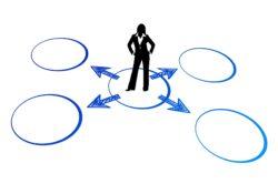 O que é estrutura social?